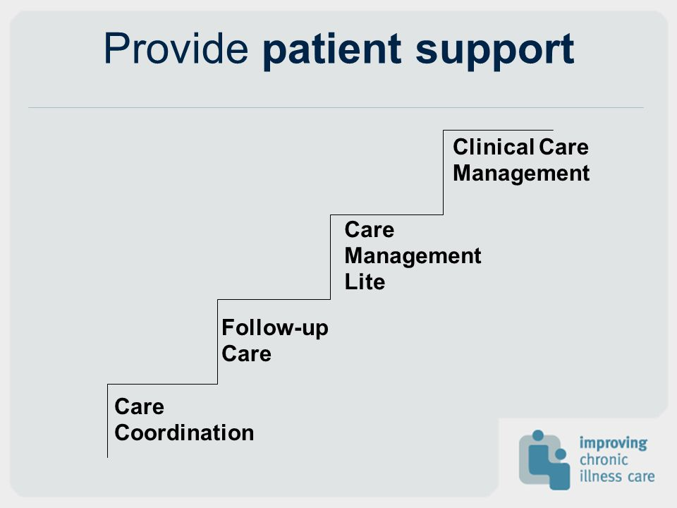 Provide patient support Care Coordination Follow-up Care Management Lite Clinical Care Management