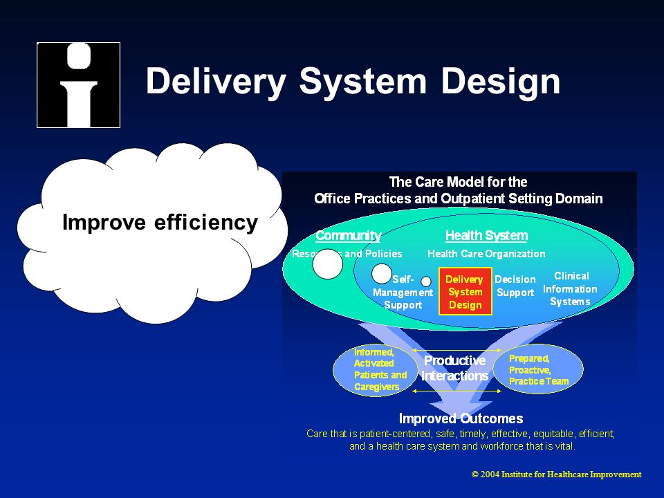 © 2004 Institute for Healthcare Improvement Delivery System Design Improve efficiency
