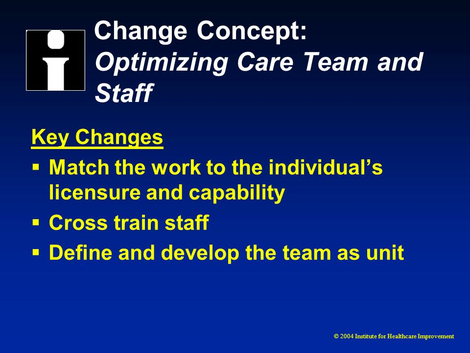 © 2004 Institute for Healthcare Improvement Change Concept: Optimizing Care Team and Staff Key Changes Match the work to the individuals licensure and