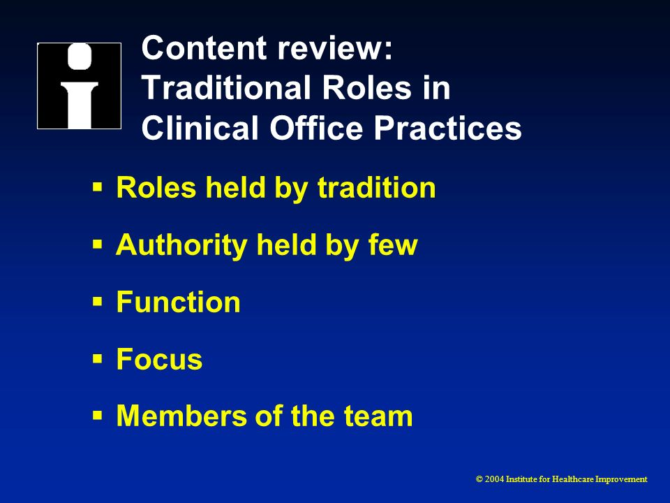 © 2004 Institute for Healthcare Improvement Content review: Traditional Roles in Clinical Office Practices Roles held by tradition Authority held by f
