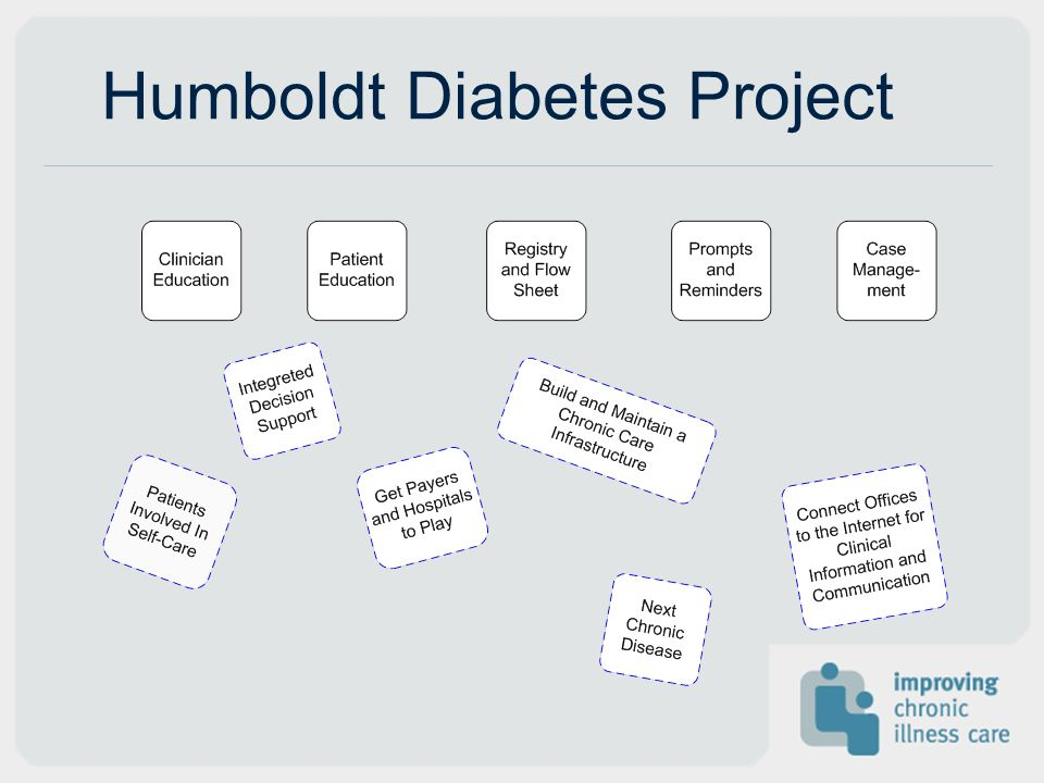 Humboldt Diabetes Project