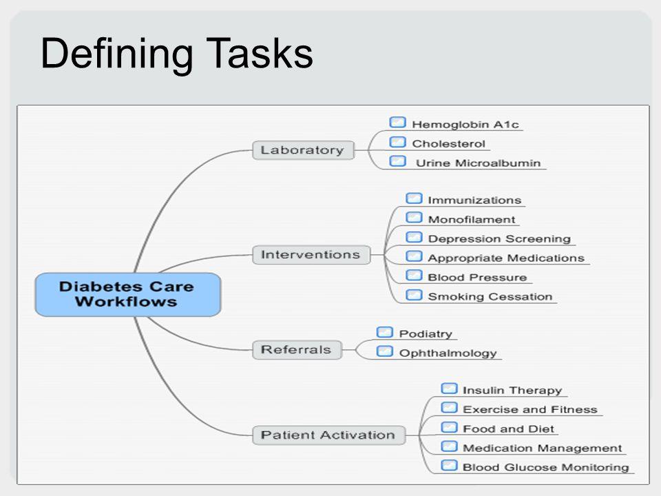 Defining Tasks