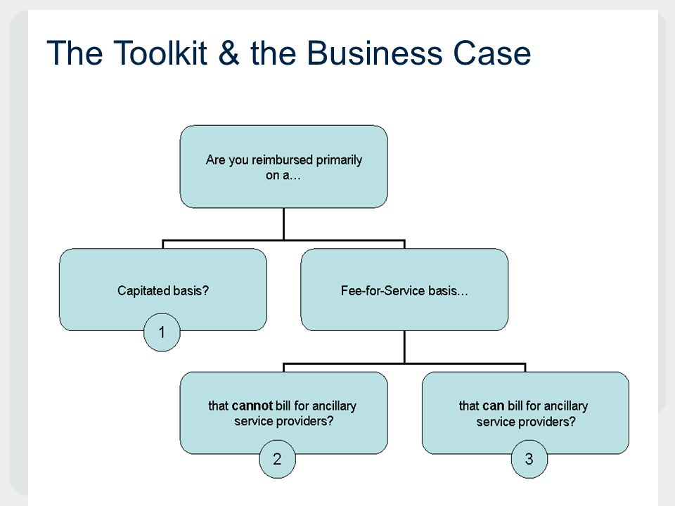 The Toolkit & The Business Case The Toolkit & the Business Case
