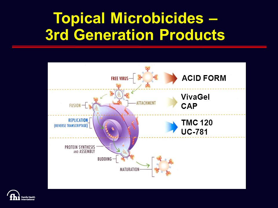 Topical Microbicides – 3rd Generation Products ACID FORM VivaGel CAP TMC 120 UC-781