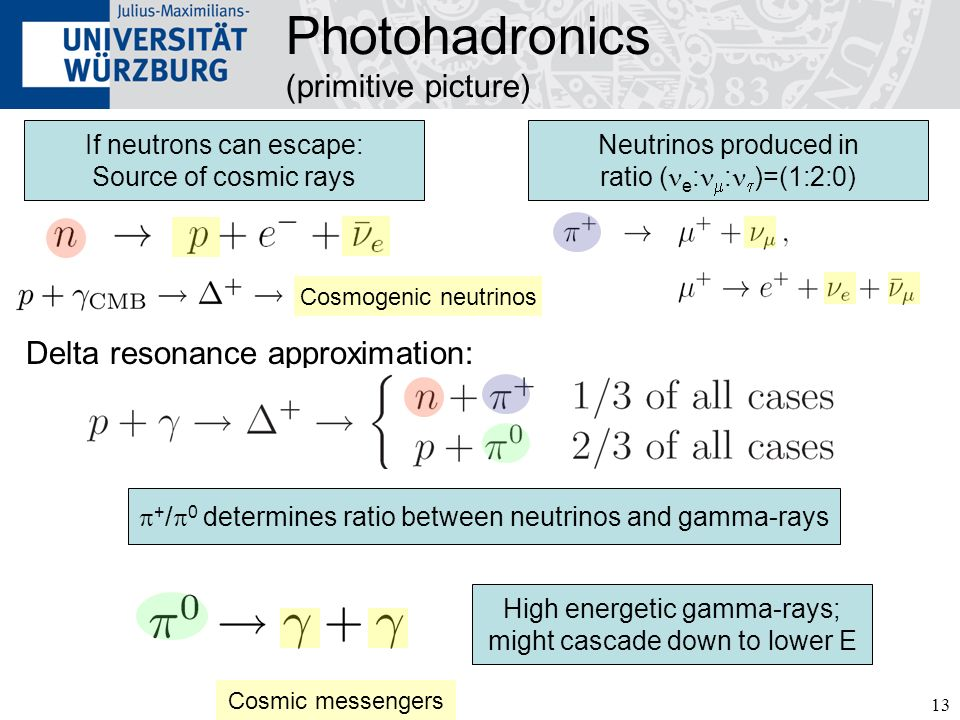 13 Photohadronics (primitive picture) Delta resonance approximation: + / 0 determines ratio between neutrinos and gamma-rays High energetic gamma-rays