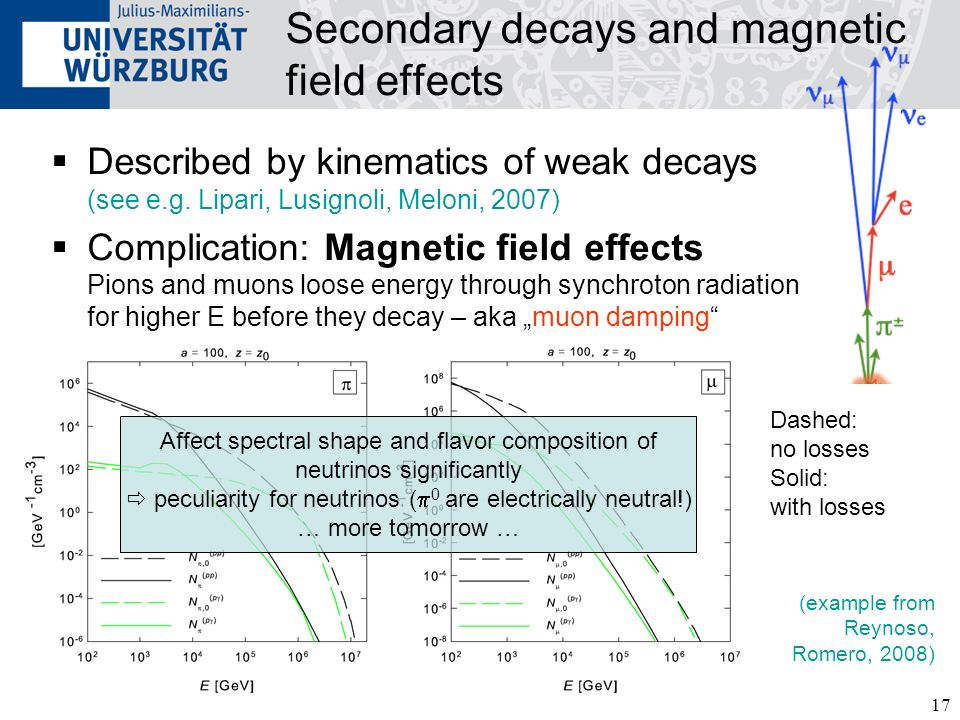 17 Secondary decays and magnetic field effects Described by kinematics of weak decays (see e.g. Lipari, Lusignoli, Meloni, 2007) Complication: Magneti