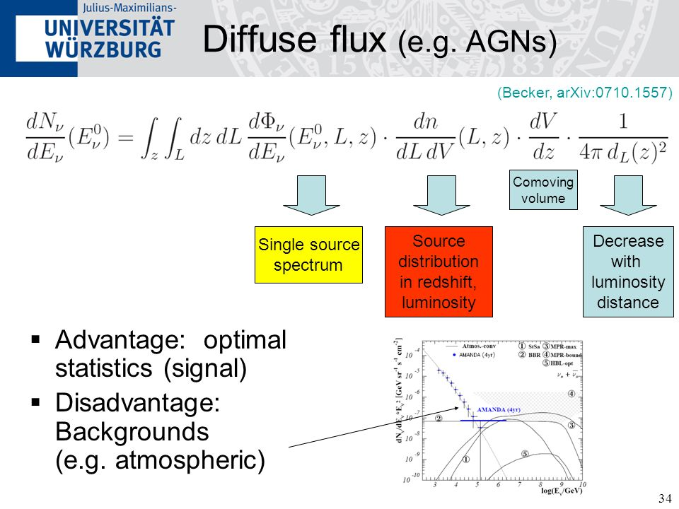34 Diffuse flux (e.g. AGNs) Advantage: optimal statistics (signal) Disadvantage: Backgrounds (e.g. atmospheric) (Becker, arXiv:0710.1557) Single sourc