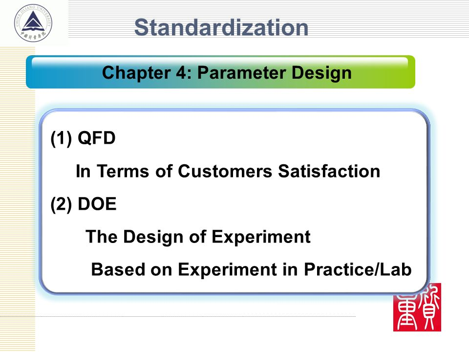 Standardization (1) QFD In Terms of Customers Satisfaction (2) DOE The Design of Experiment Based on Experiment in Practice/Lab Chapter 4: Parameter D