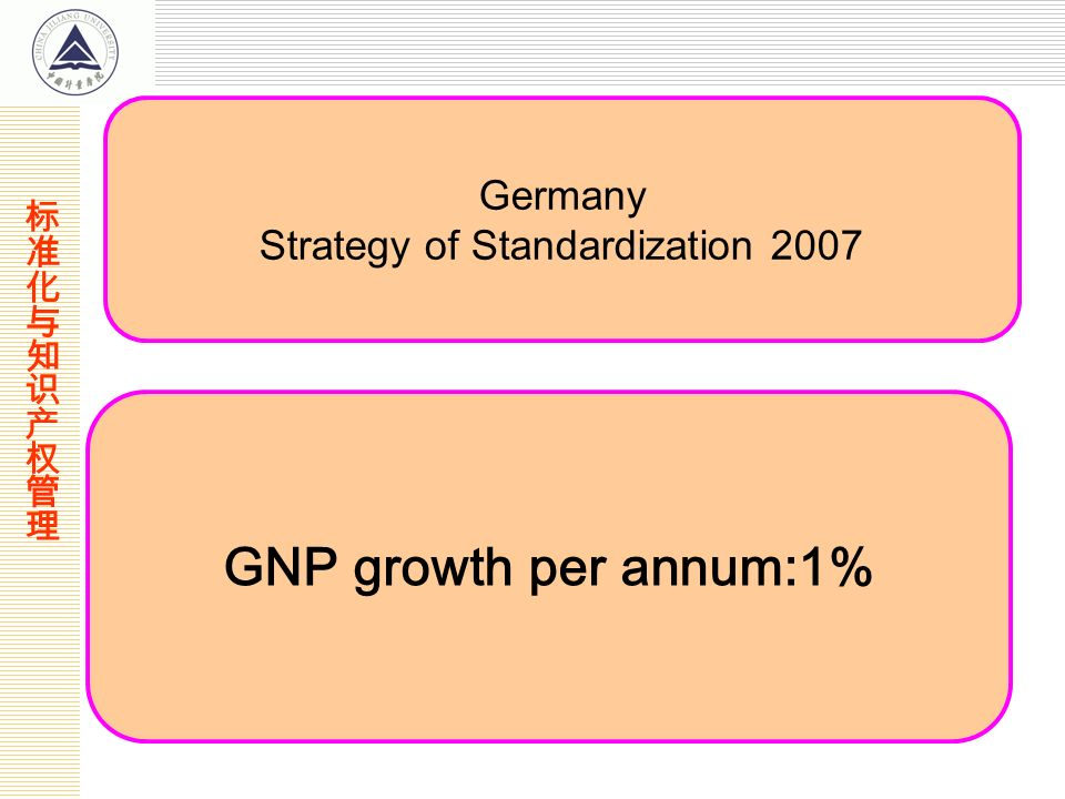 Germany Strategy of Standardization 2007 GNP growth per annum:1%
