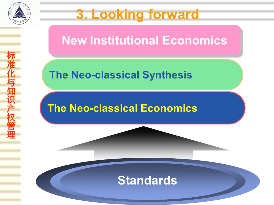3. Looking forward The Neo-classical Economics Standards The Neo-classical Synthesis New Institutional Economics