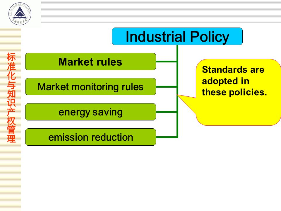 Industrial Policy Market rules Market monitoring rules energy saving emission reduction Standards are adopted in these policies.