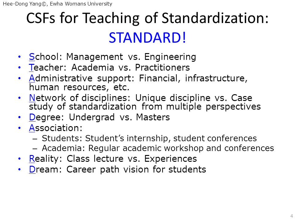 Hee-Dong Yang©, Ewha Womans University CSFs for Teaching of Standardization: STANDARD.