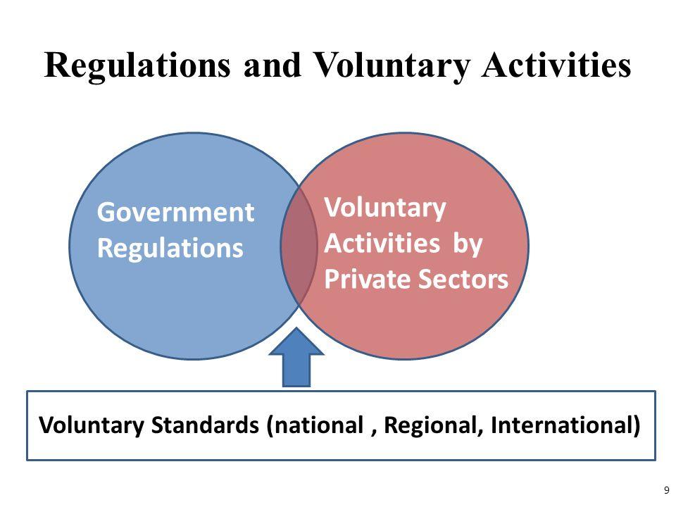 Regulations and Voluntary Activities Government Regulations Voluntary Activities by Private Sectors Voluntary Standards (national, Regional, Internati