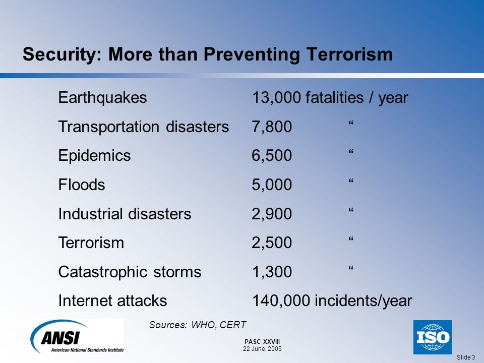 PASC XXVIII 22 June, 2005 Slide 14 Conclusion Evident that ISO and WSC has a large role to play in international security standardization All recommendations were accepted by ISO TMB at February 2005 meeting Initial implementation steps set in motion Permanent Strategic Advisory Group on Security to be formed following June TMB meeting Number of opportunities for PASC member involvement and input For further information: George W.