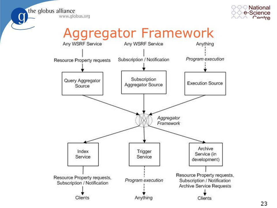 23 Aggregator Framework