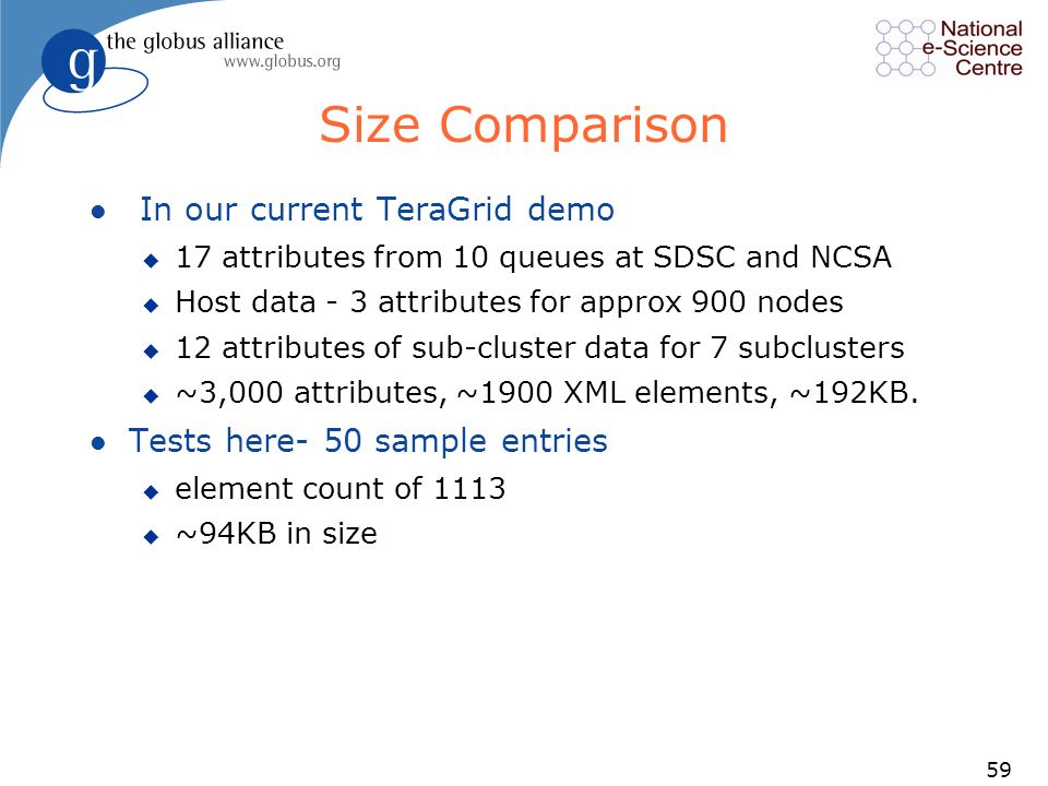 59 Size Comparison l In our current TeraGrid demo u 17 attributes from 10 queues at SDSC and NCSA u Host data - 3 attributes for approx 900 nodes u 12 attributes of sub-cluster data for 7 subclusters u ~3,000 attributes, ~1900 XML elements, ~192KB.