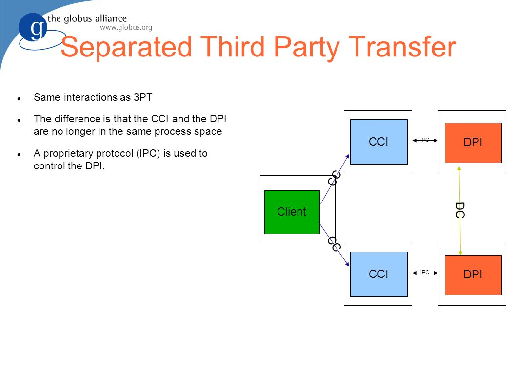 CCI Separated Third Party Transfer Client CC DC DPI CC Same interactions as 3PT The difference is that the CCI and the DPI are no longer in the same process space A proprietary protocol (IPC) is used to control the DPI.