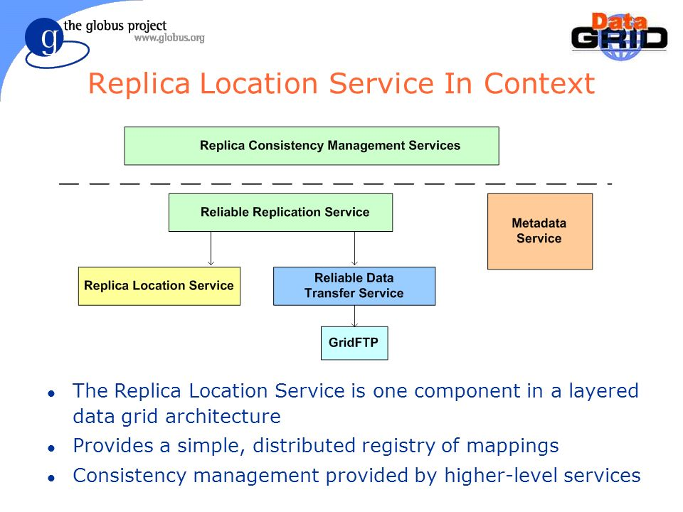 Replica Location Service In Context l The Replica Location Service is one component in a layered data grid architecture l Provides a simple, distributed registry of mappings l Consistency management provided by higher-level services