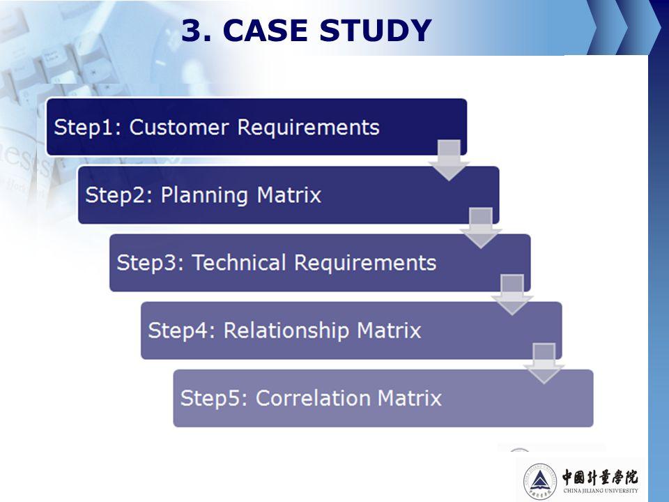 3. CASE STUDY