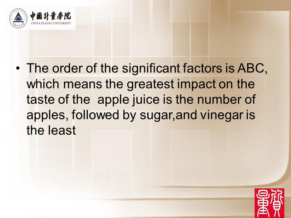 The order of the significant factors is ABC, which means the greatest impact on the taste of the apple juice is the number of apples, followed by sugar,and vinegar is the least