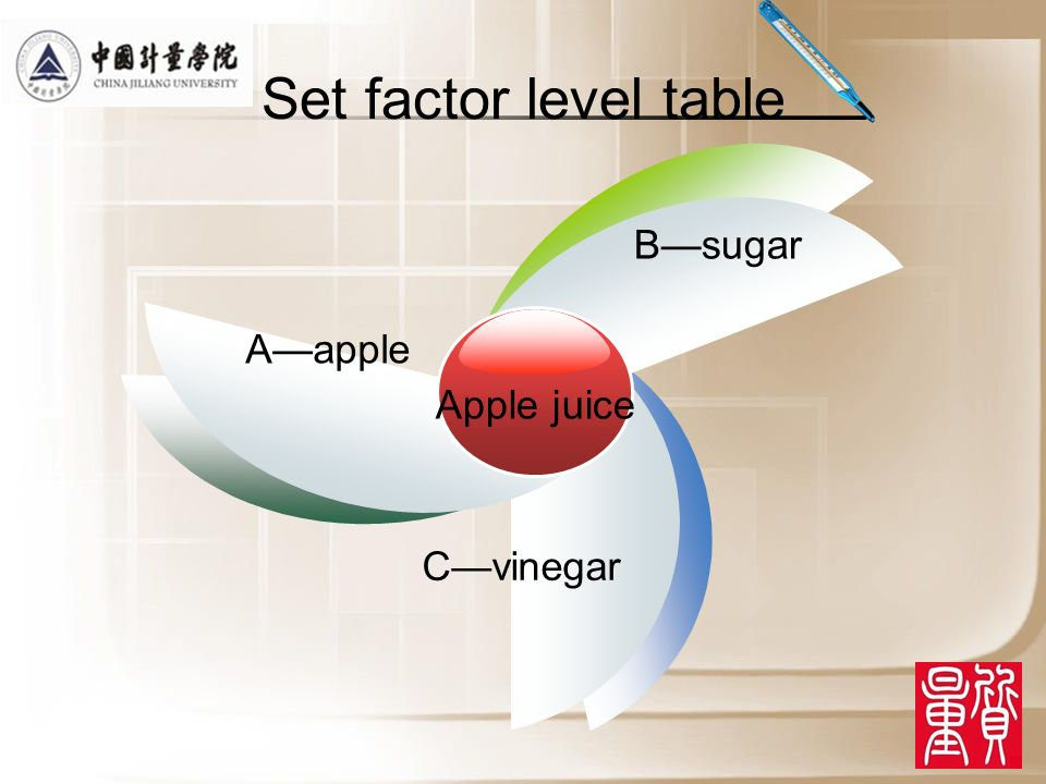 By analyzing the significance of each factor level, considering the low-cost, easy to operate and other factors, we get the best combination of apple juice– A 3 B 4 C 1 -- by means of analysis of variance.