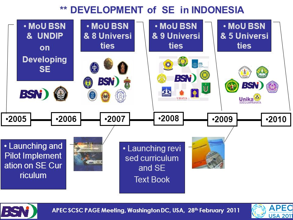 25 APEC SCSC PAGE Meeting, Washington DC, USA, 28 th February 2011 2005 2007 2008 MoU BSN & UNDIP on Developing SE Launching and Pilot Implement ation