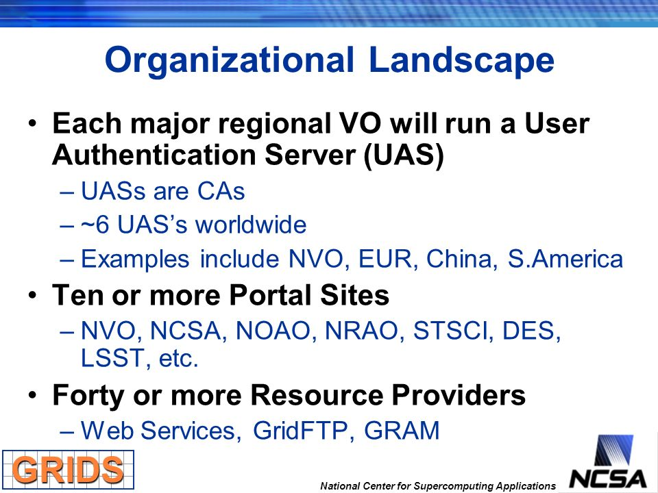 National Center for Supercomputing Applications Organizational Landscape Each major regional VO will run a User Authentication Server (UAS) –UASs are