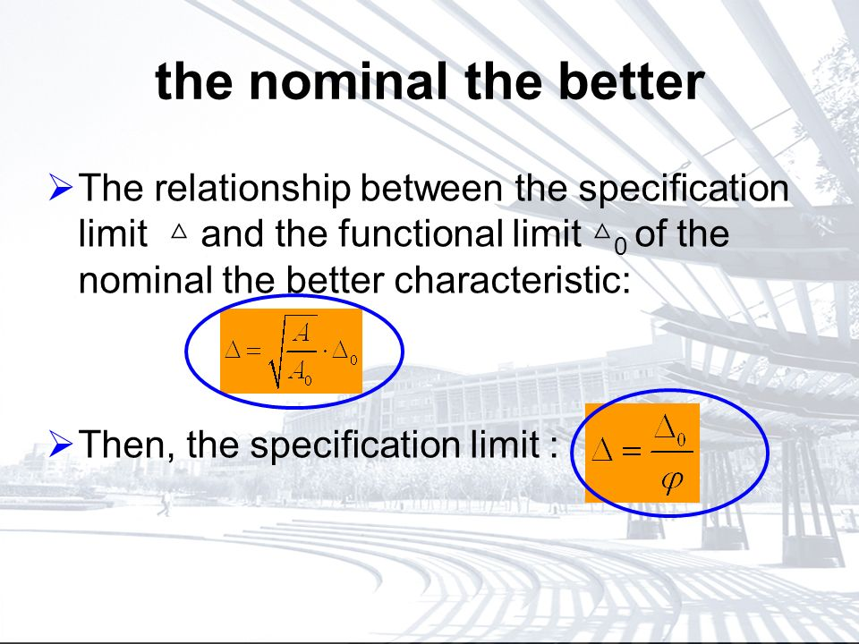 the nominal the better The relationship between the specification limit and the functional limit 0 of the nominal the better characteristic: Then, the specification limit :