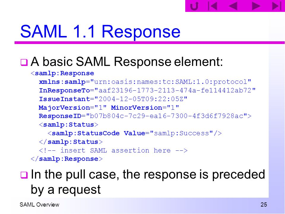 SAML Overview 25 SAML 1.1 Response A basic SAML Response element: In the pull case, the response is preceded by a request