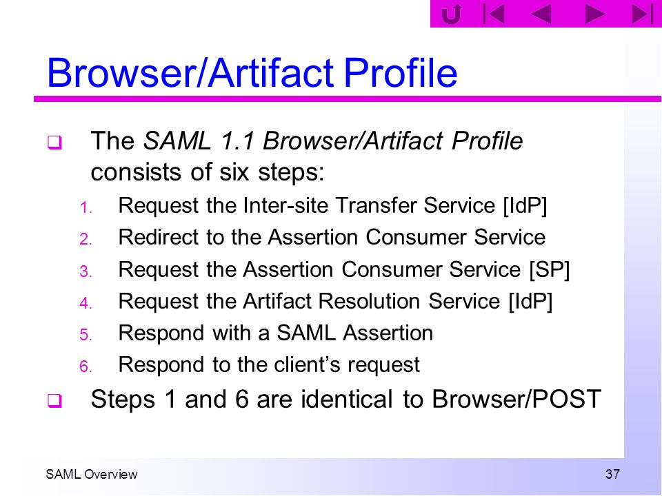 SAML Overview 37 Browser/Artifact Profile The SAML 1.1 Browser/Artifact Profile consists of six steps: 1. Request the Inter-site Transfer Service [IdP
