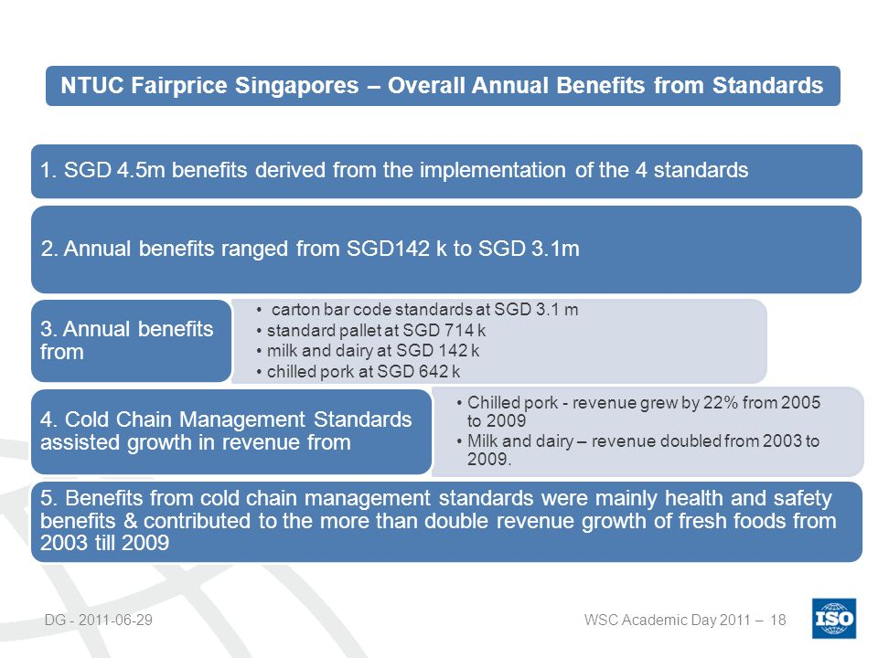DG - 2011-06-29WSC Academic Day 2011 –18 NTUC Fairprice Singapores – Overall Annual Benefits from Standards 1.