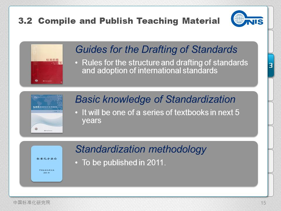 3 Guides for the Drafting of Standards Rules for the structure and drafting of standards and adoption of international standards Basic knowledge of Standardization It will be one of a series of textbooks in next 5 years Standardization methodology To be published in 2011.