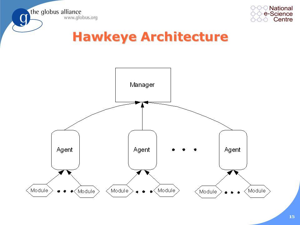 15 Hawkeye Architecture