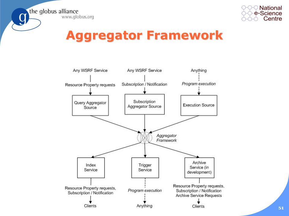 51 Aggregator Framework