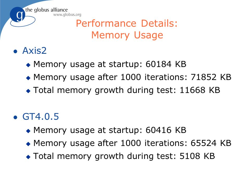 Performance Details: Memory Usage l Axis2 u Memory usage at startup: 60184 KB u Memory usage after 1000 iterations: 71852 KB u Total memory growth during test: 11668 KB l GT4.0.5 u Memory usage at startup: 60416 KB u Memory usage after 1000 iterations: 65524 KB u Total memory growth during test: 5108 KB