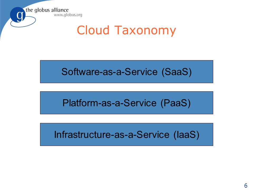 6 Cloud Taxonomy Software-as-a-Service (SaaS) Platform-as-a-Service (PaaS) Infrastructure-as-a-Service (IaaS)