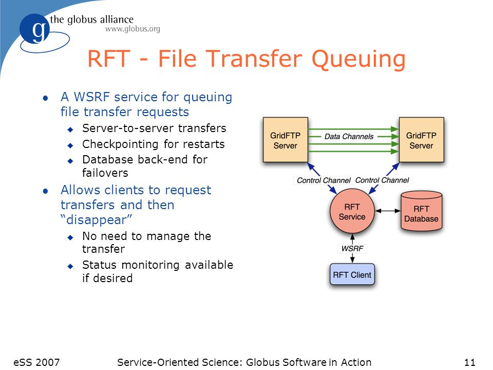 eSS 2007Service-Oriented Science: Globus Software in Action11 RFT - File Transfer Queuing l A WSRF service for queuing file transfer requests u Server-to-server transfers u Checkpointing for restarts u Database back-end for failovers l Allows clients to request transfers and then disappear u No need to manage the transfer u Status monitoring available if desired