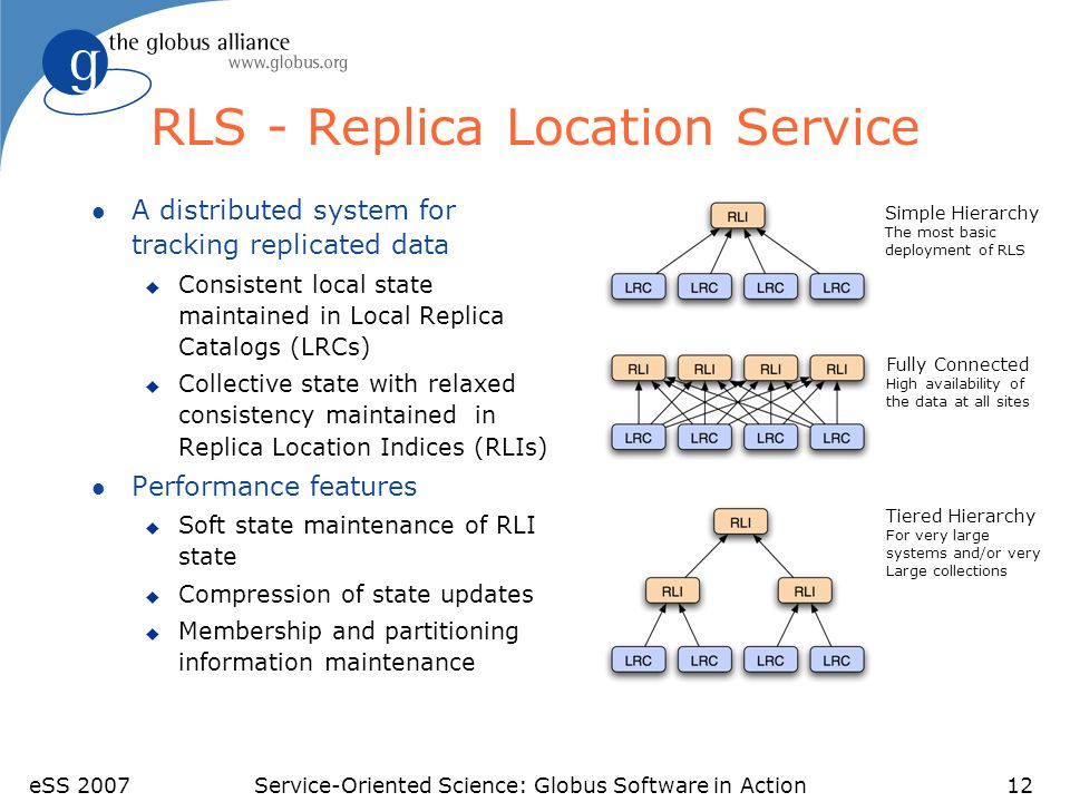 eSS 2007Service-Oriented Science: Globus Software in Action12 RLS - Replica Location Service l A distributed system for tracking replicated data u Con