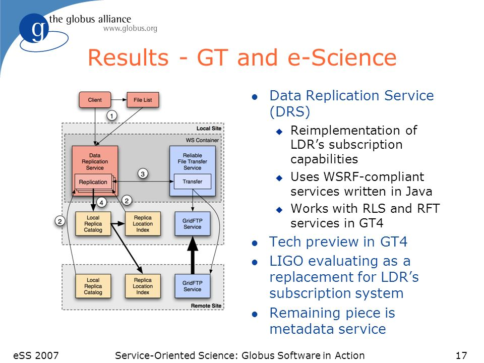 eSS 2007Service-Oriented Science: Globus Software in Action17 Results - GT and e-Science l Data Replication Service (DRS) u Reimplementation of LDRs s