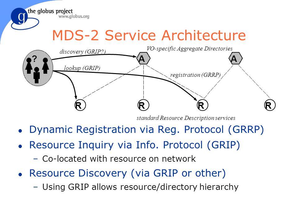 MDS-2 Service Architecture l Dynamic Registration via Reg.