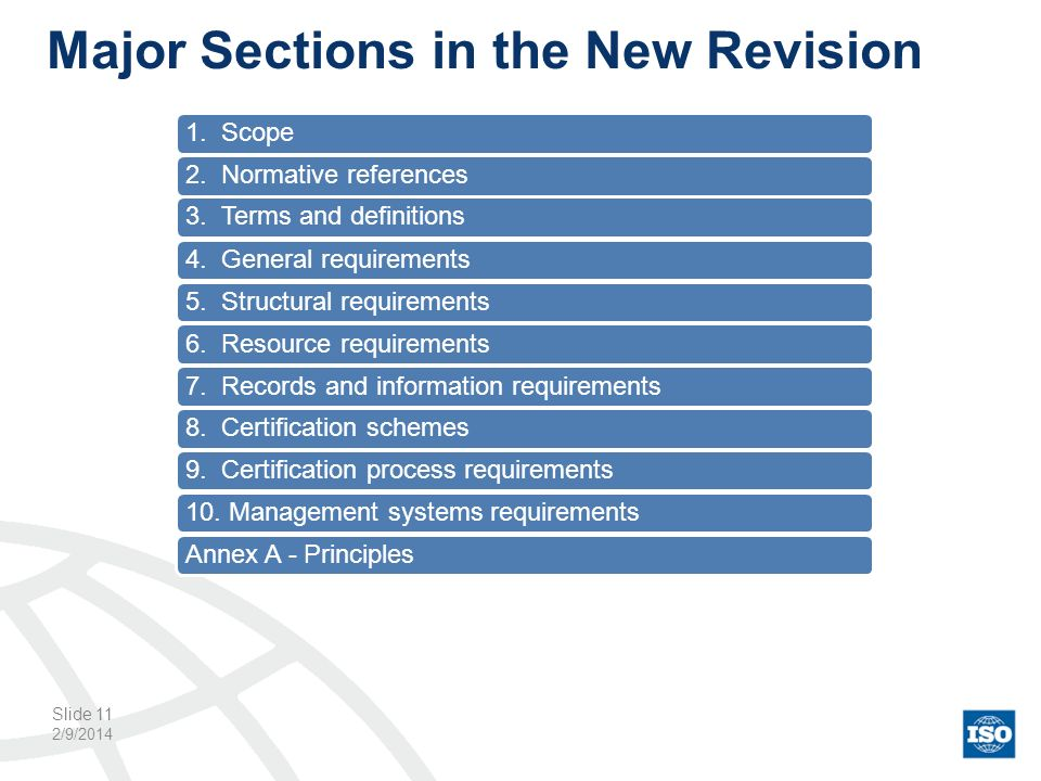 Major Sections in the New Revision 2/9/2014 Slide 11 1. Scope2. Normative references3. Terms and definitions4. General requirements5. Structural requi
