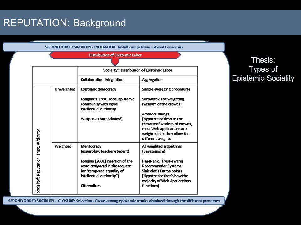 REPUTATION: Background Thesis: Types of Epistemic Sociality