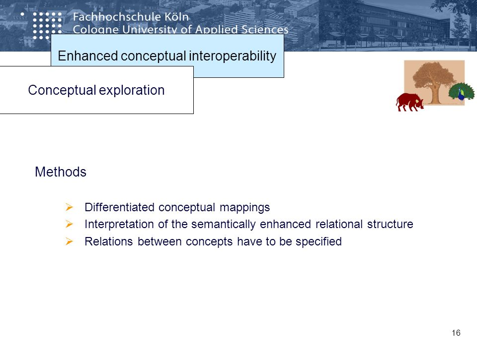 16 Methods Differentiated conceptual mappings Interpretation of the semantically enhanced relational structure Relations between concepts have to be specified Enhanced conceptual interoperability Conceptual exploration