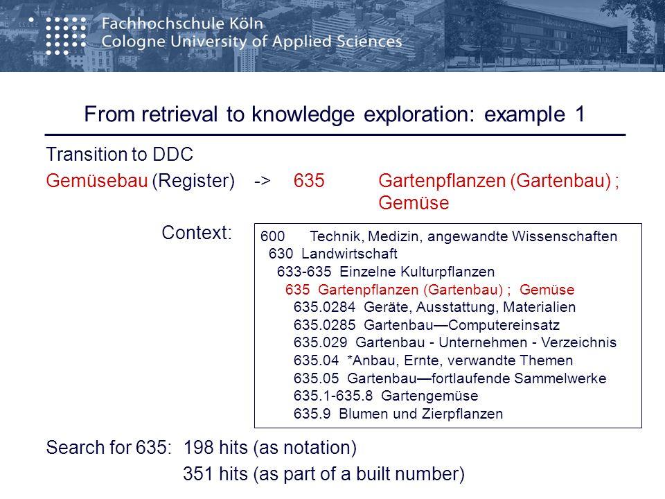 From retrieval to knowledge exploration: example 1 Transition to DDC Gemüsebau (Register)->635Gartenpflanzen (Gartenbau) ; Gemüse Search for 635:198 hits (as notation) 351 hits (as part of a built number) 600 Technik, Medizin, angewandte Wissenschaften 630 Landwirtschaft 633-635 Einzelne Kulturpflanzen 635 Gartenpflanzen (Gartenbau) ; Gemüse 635.0284 Geräte, Ausstattung, Materialien 635.0285 GartenbauComputereinsatz 635.029 Gartenbau - Unternehmen - Verzeichnis 635.04 *Anbau, Ernte, verwandte Themen 635.05 Gartenbaufortlaufende Sammelwerke 635.1-635.8 Gartengemüse 635.9 Blumen und Zierpflanzen Context: