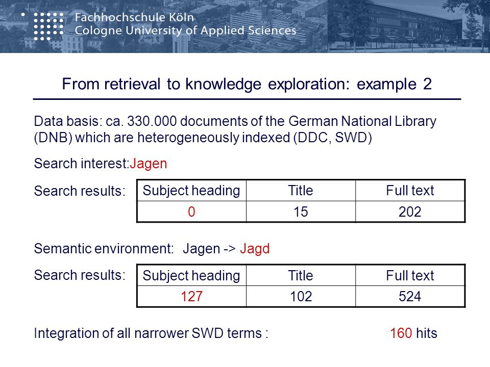 From retrieval to knowledge exploration: example 2 Data basis: ca.