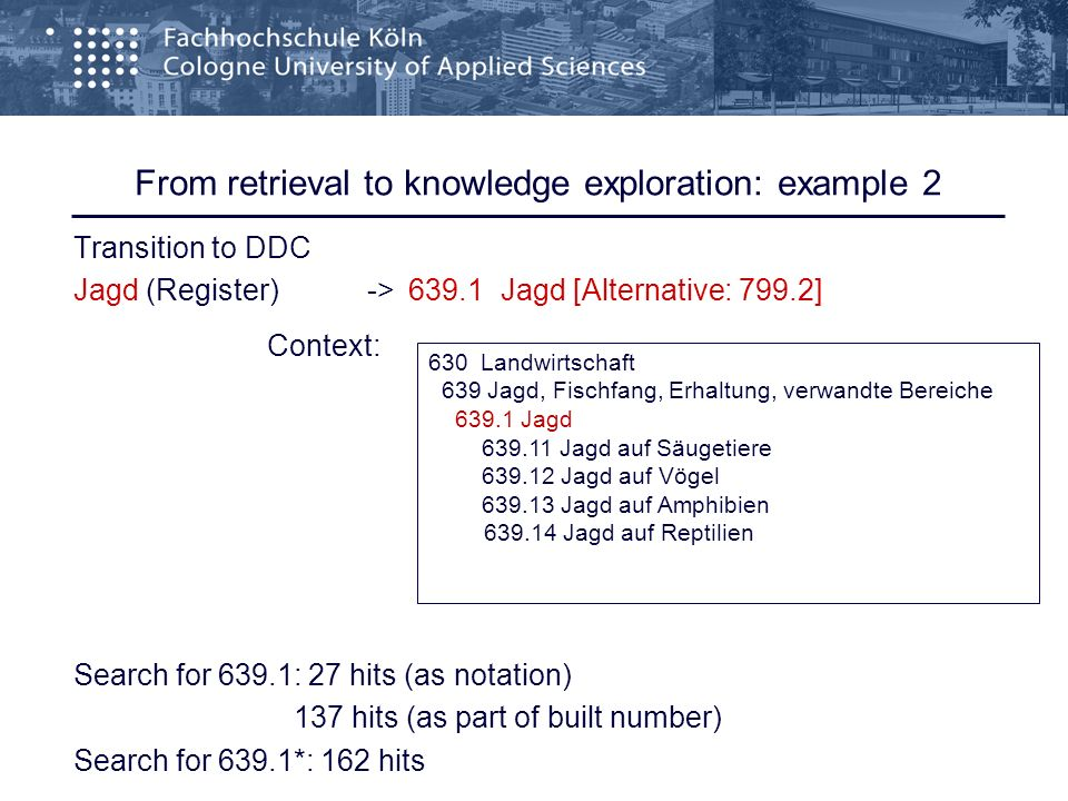From retrieval to knowledge exploration: example 2 Transition to DDC Jagd (Register)->639.1Jagd [Alternative: 799.2] Search for 639.1: 27 hits (as notation) 137 hits (as part of built number) Search for 639.1*: 162 hits 630 Landwirtschaft 639 Jagd, Fischfang, Erhaltung, verwandte Bereiche 639.1 Jagd 639.11 Jagd auf Säugetiere 639.12 Jagd auf Vögel 639.13 Jagd auf Amphibien 639.14 Jagd auf Reptilien Context: