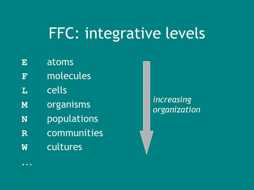 FFC: integrative levels E atoms F molecules L cells M organisms N populations R communities W cultures...