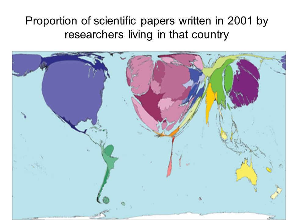 Proportion of scientific papers written in 2001 by researchers living in that country