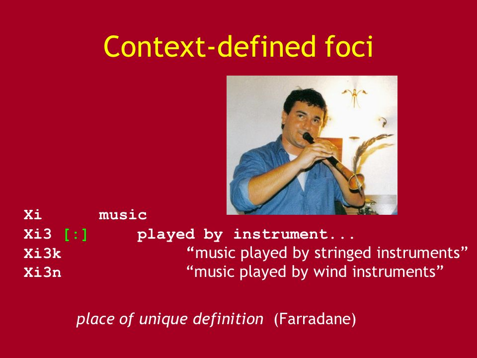 Context-defined foci place of unique definition (Farradane) Xi music Xi3 [:] played by instrument...