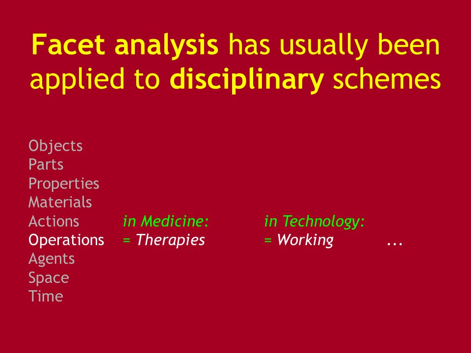 Facet analysis has usually been applied to disciplinary schemes Objects Parts Properties Materials Actionsin Medicine: in Technology: Operations= Therapies = Working...